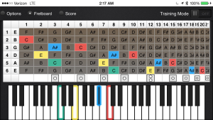 piano key to guitar fretboard